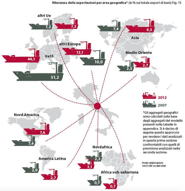 Rilevanza Delle Esportazioni Per Area Geografica