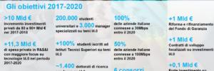 Piano Nazionale Impresa 4.0 - Innovazione